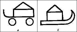 Повозка (a) и сани (б) — пиктограммы из Урука, 3000 г. до н. э.